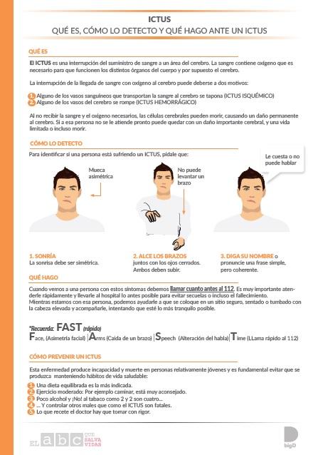 Ficha ICTUS